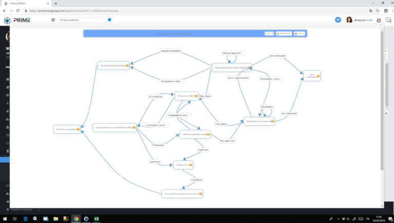 Disegno workflow in ERP